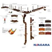Водосточная система Niagara
